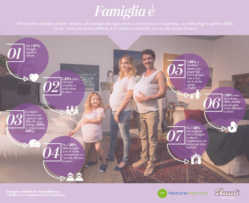 famiglia-perfetta-mamme-figli-mamme-blogger-just4mom